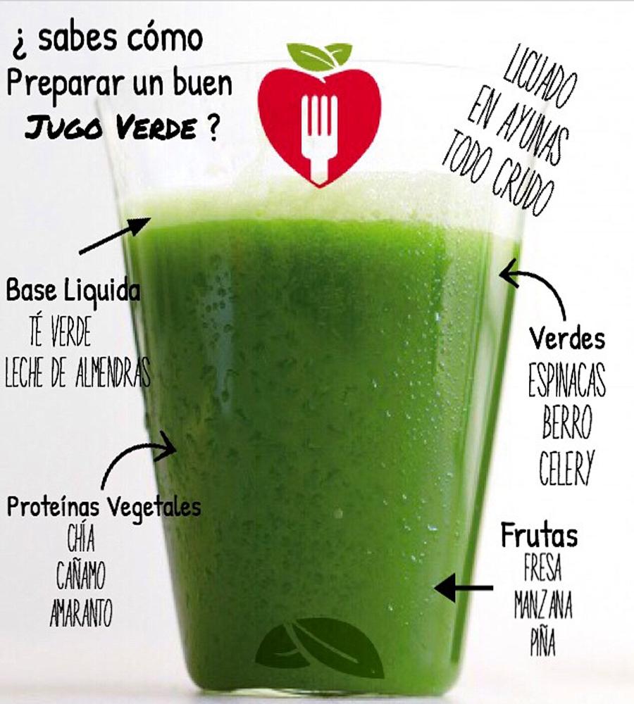 Como hacer un verdadero zumo jugo verde adicta a la moda - Como preparar las judias verdes ...