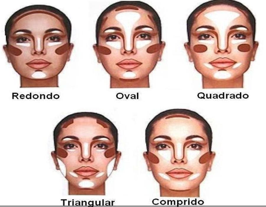 Como contornear la cara
